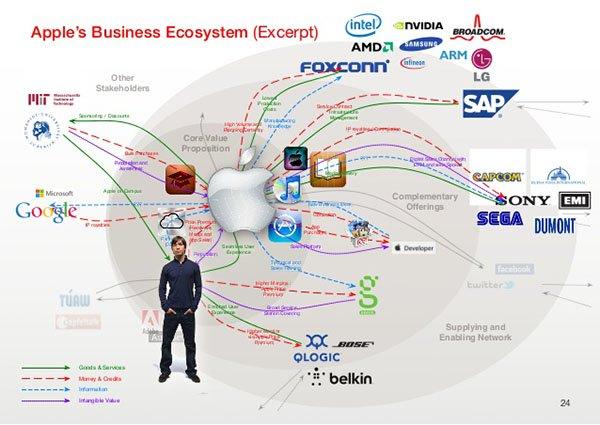 10 mô hình kinh doanh dễ dàng cho dân mới bắt đầu khởi nghiệp