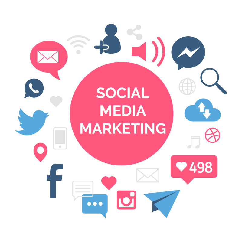 Social Media Marketing La Gi Kien Thuc Ve Social Media Marketing 2019 1